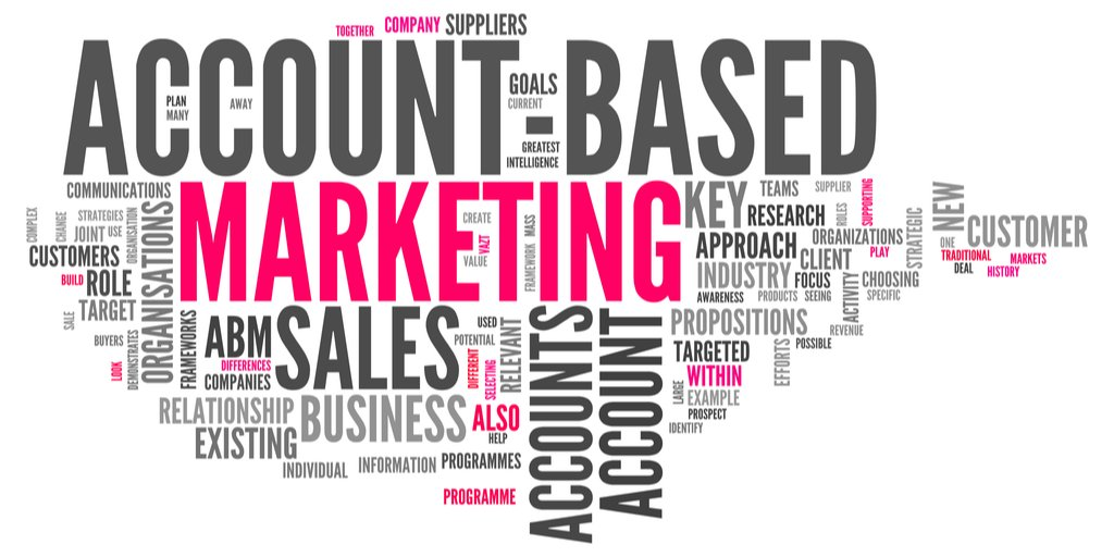 account-based marketing core principles