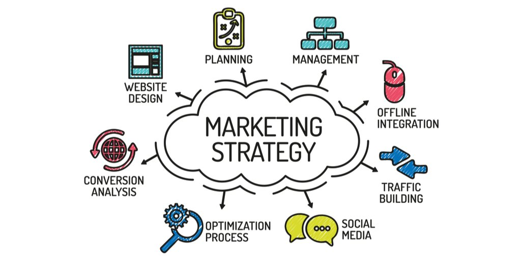 marketing-strategy-mind-map